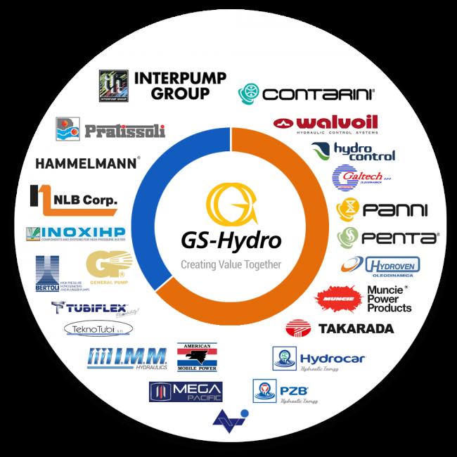 gshydro-group_1